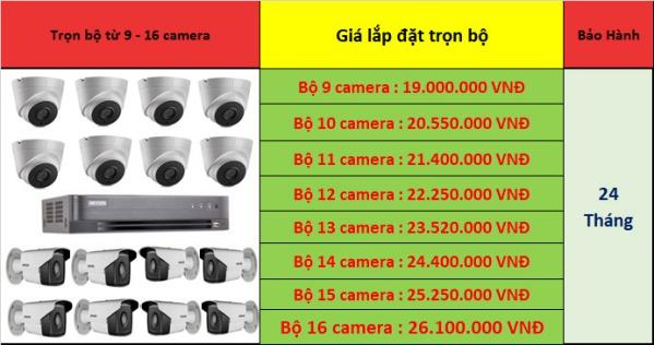 Bảng giá trọn bộ camera cho nhà xưởng