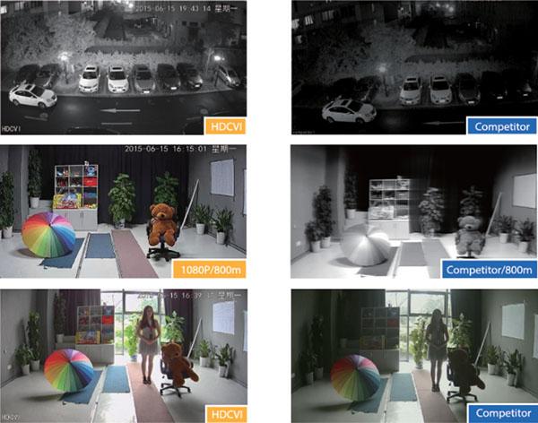 Hình ảnh test công nghệ chống ngược sáng của camera HDCVI Dahua