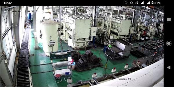 camera cho nhà xưởng