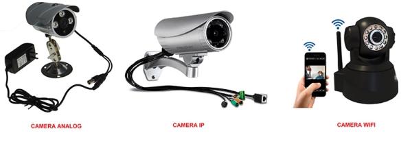 các loại camera cho nhà xưởng